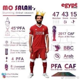 世界杯出线预测-埃及