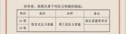 三类压力容器制造证书