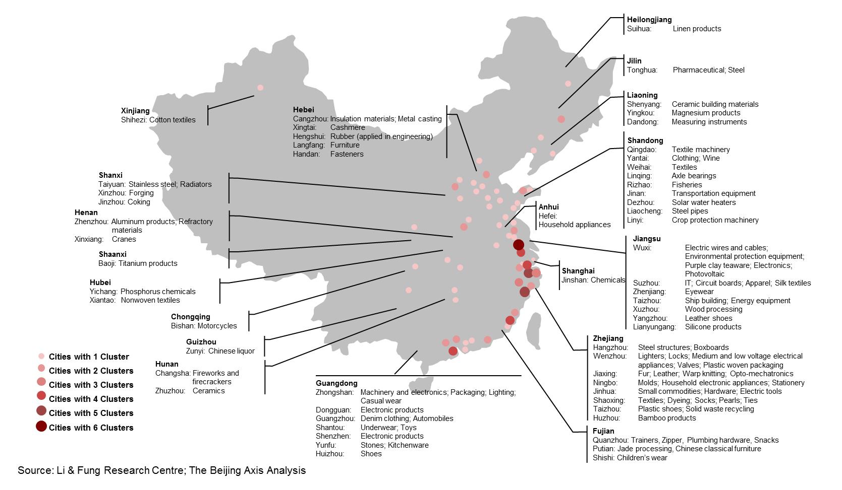 中国产业集群分布