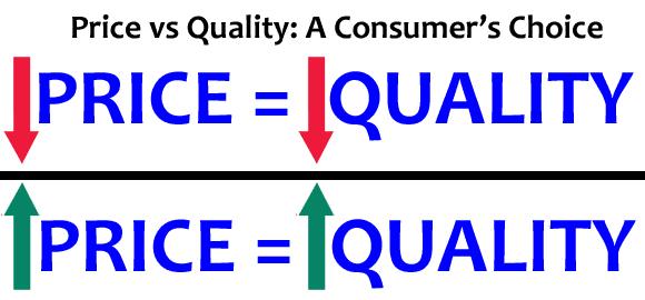 客户回复价格太贵